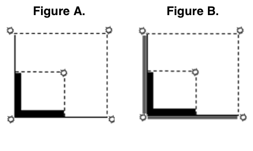 Grids Illustrating Compromise